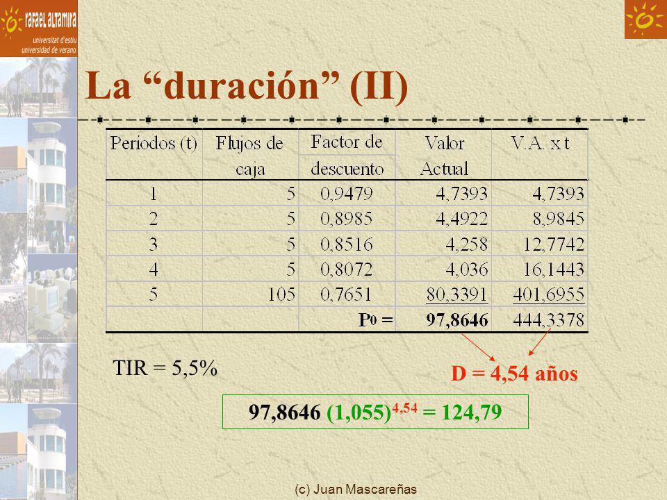 (c) Juan Mascareñas La duración (II) TIR = 5,5% D = 4,54 años 97,8646 (1,055) 4,54 = 124,79
