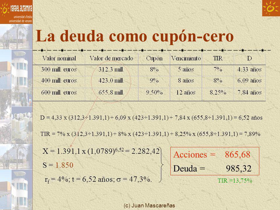 (c) Juan Mascareñas La deuda como cupón-cero D = 4,33 x (312,3÷1.391,1) + 6,09 x (423÷1.391,1) + 7,84 x (655,8÷1.391,1) = 6,52 años TIR = 7% x (312,3÷