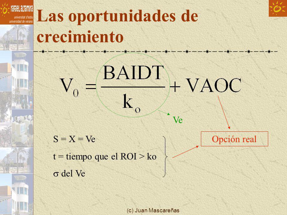 (c) Juan Mascareñas Las oportunidades de crecimiento Ve S = X = Ve t = tiempo que el ROI > ko del Ve Opción real