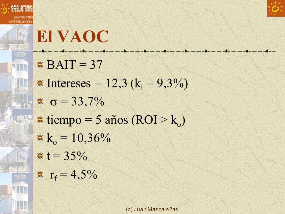 (c) Juan Mascareñas El VAOC BAIT = 37 Intereses = 12,3 (k i = 9,3%) = 33,7% tiempo = 5 años (ROI > k o ) k o = 10,36% t = 35% r f = 4,5%