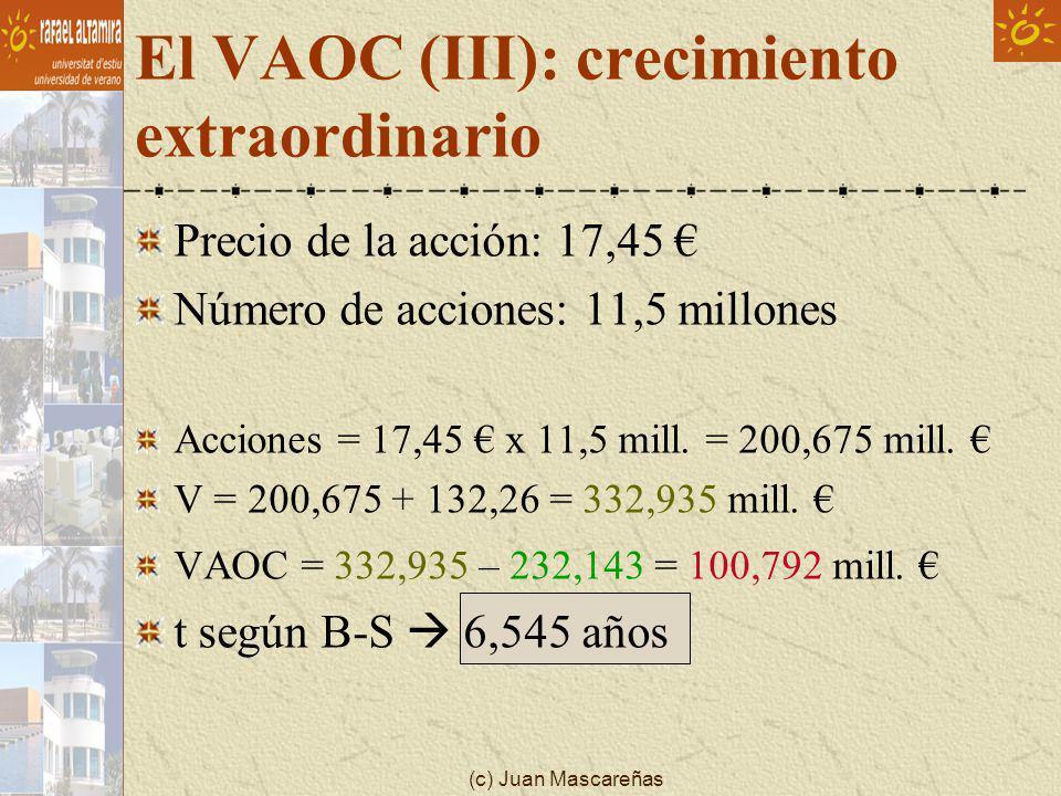 (c) Juan Mascareñas El VAOC (III): crecimiento extraordinario Precio de la acción: 17,45 Número de acciones: 11,5 millones Acciones = 17,45 x 11,5 mil
