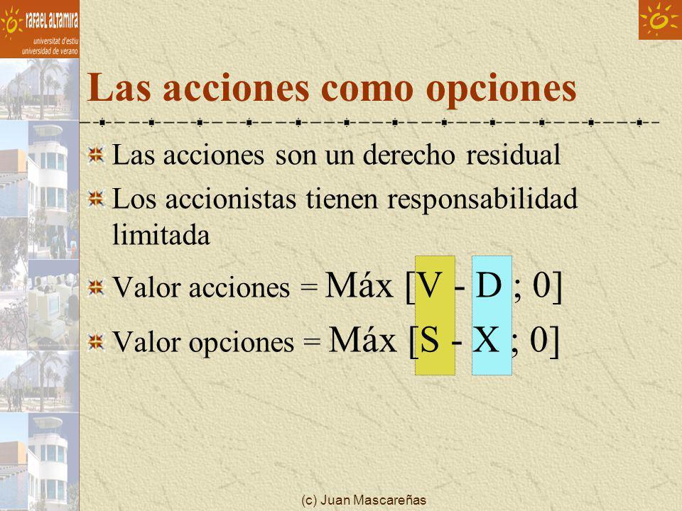 (c) Juan Mascareñas Las acciones como opciones Las acciones son un derecho residual Los accionistas tienen responsabilidad limitada Valor acciones = M
