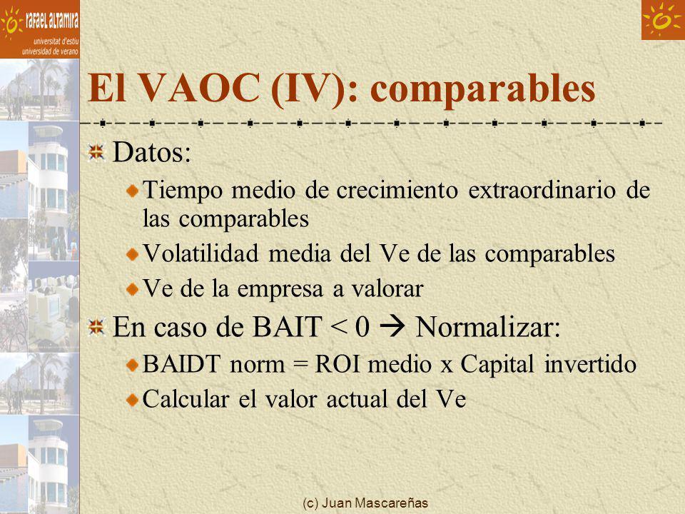 (c) Juan Mascareñas El VAOC (IV): comparables Datos: Tiempo medio de crecimiento extraordinario de las comparables Volatilidad media del Ve de las com