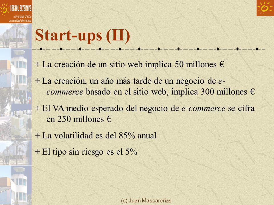 (c) Juan Mascareñas Start-ups (II) + La creación de un sitio web implica 50 millones + La creación, un año más tarde de un negocio de e- commerce basa