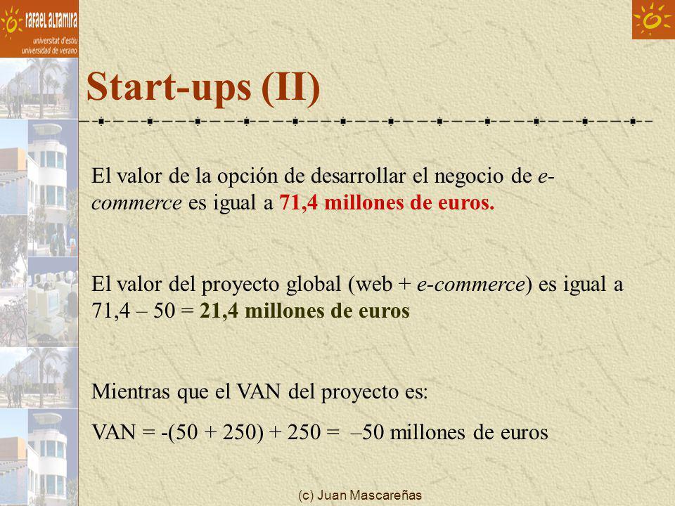 (c) Juan Mascareñas Start-ups (II) El valor de la opción de desarrollar el negocio de e- commerce es igual a 71,4 millones de euros. El valor del proy
