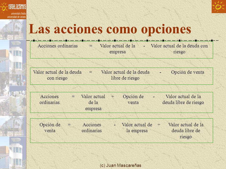 (c) Juan Mascareñas Las acciones como opciones Acciones ordinarias=Valor actual de la empresa -Valor actual de la deuda con riesgo =Valor actual de la