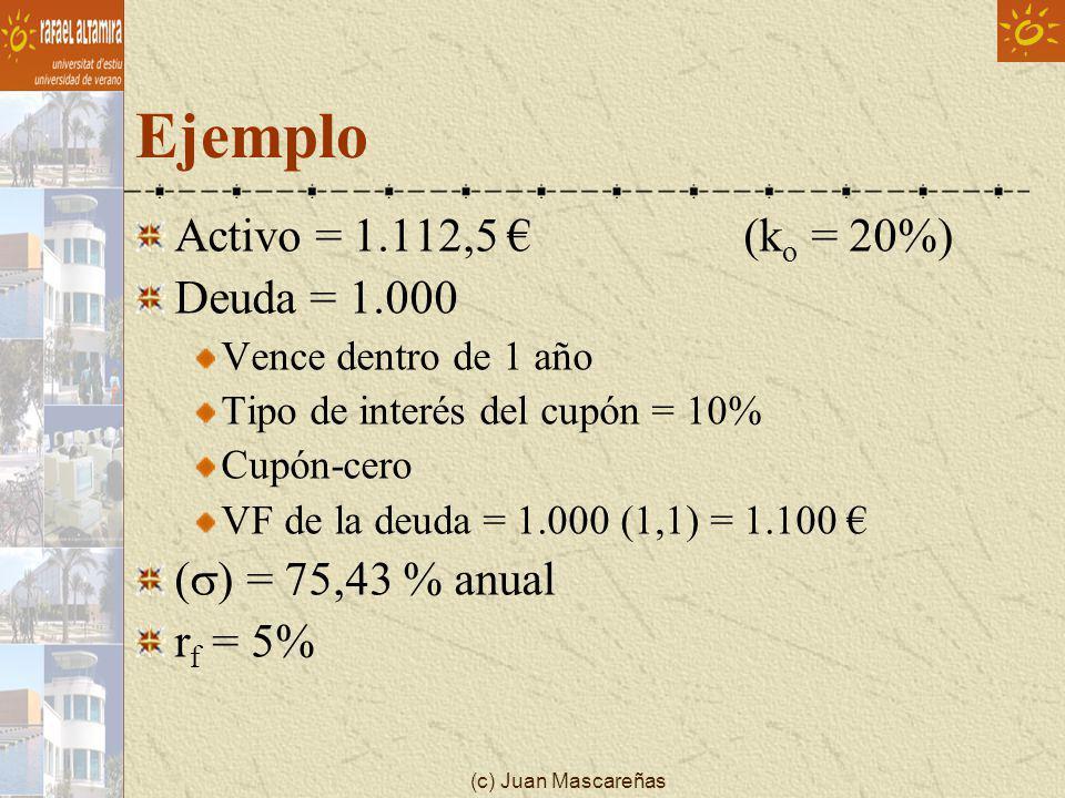 (c) Juan Mascareñas Ejemplo Activo = 1.112,5 (k o = 20%) Deuda = 1.000 Vence dentro de 1 año Tipo de interés del cupón = 10% Cupón-cero VF de la deuda