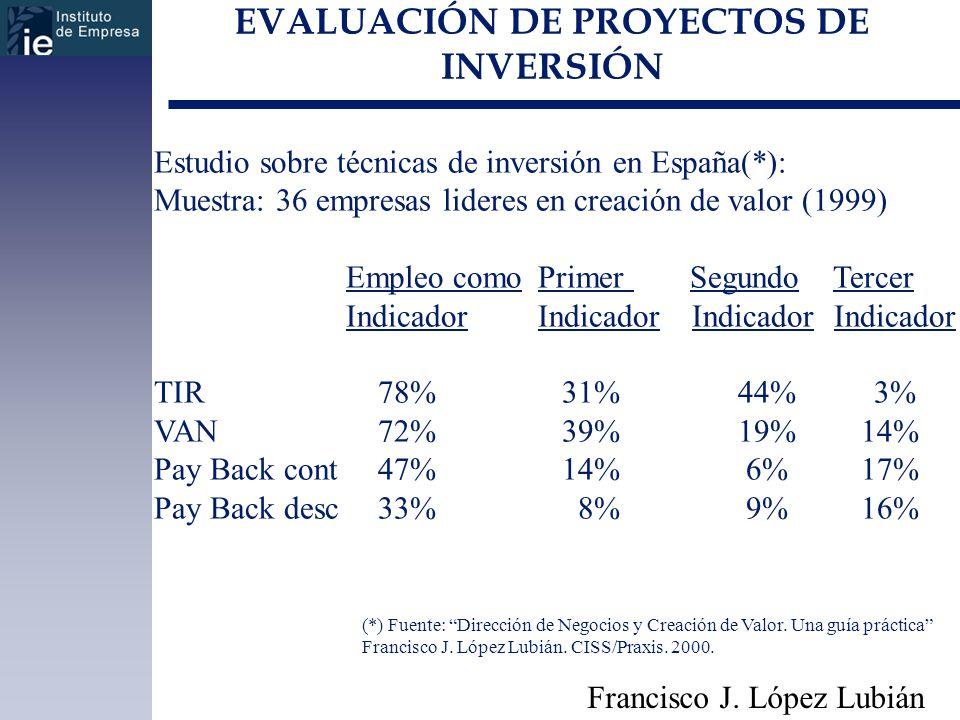 EVALUACIÓN DE PROYECTOS DE INVERSIÓN Francisco J. López Lubián Estudio sobre técnicas de inversión en España(*): Muestra: 36 empresas lideres en creac