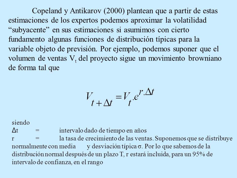 Copeland y Antikarov (2000) plantean que a partir de estas estimaciones de los expertos podemos aproximar la volatilidad subyacente en sus estimaciones si asumimos con cierto fundamento algunas funciones de distribución típicas para la variable objeto de previsión.