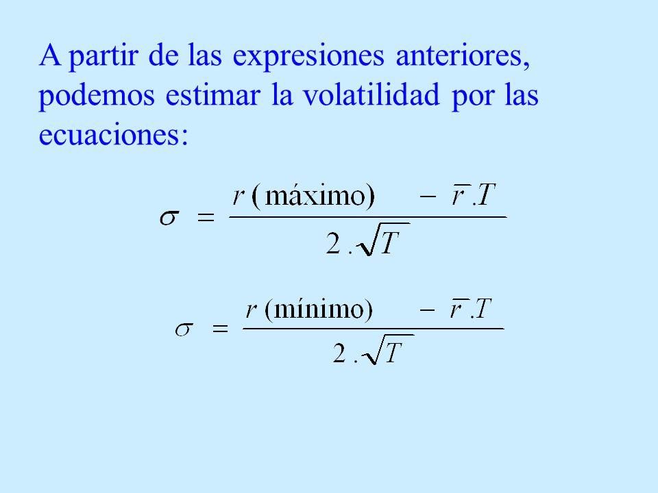 A partir de las expresiones anteriores, podemos estimar la volatilidad por las ecuaciones: