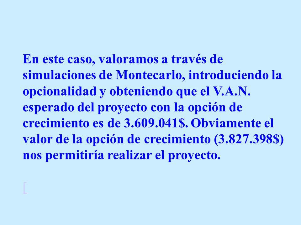 En este caso, valoramos a través de simulaciones de Montecarlo, introduciendo la opcionalidad y obteniendo que el V.A.N. esperado del proyecto con la