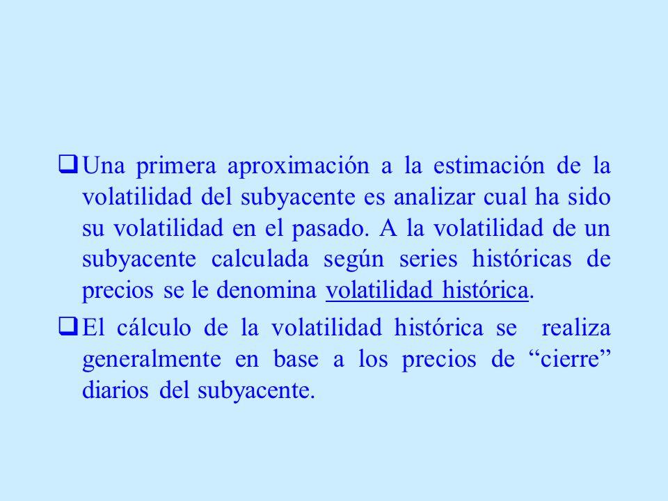 Una primera aproximación a la estimación de la volatilidad del subyacente es analizar cual ha sido su volatilidad en el pasado. A la volatilidad de un