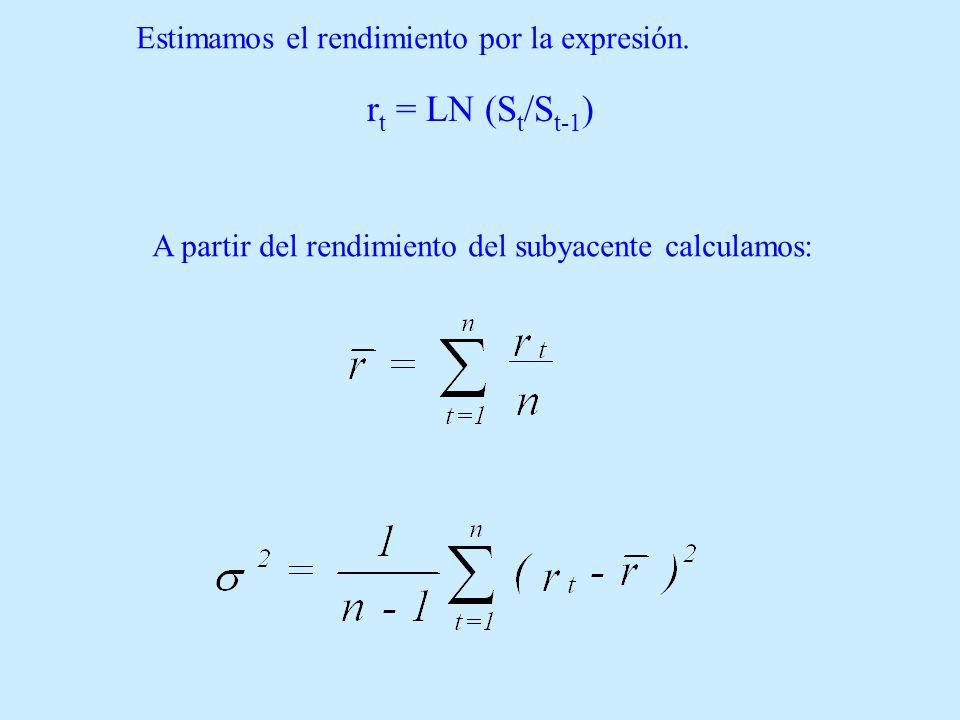 r t = LN (S t /S t-1 ) Estimamos el rendimiento por la expresión. A partir del rendimiento del subyacente calculamos: