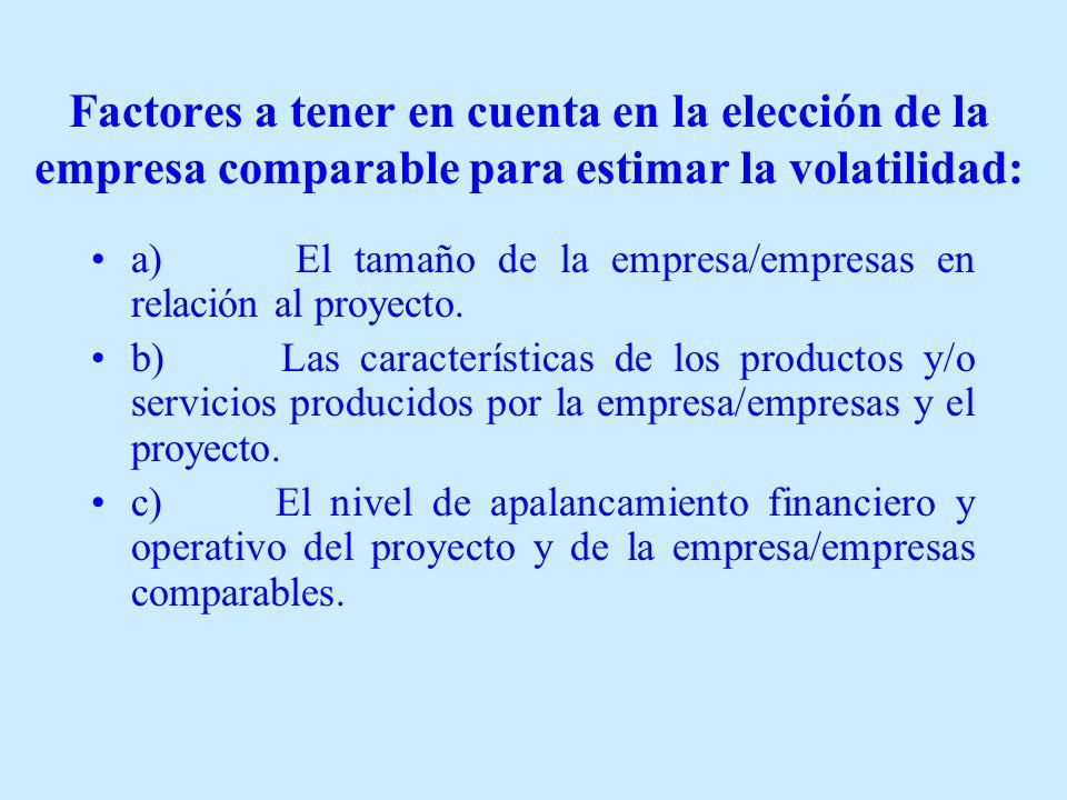 Factores a tener en cuenta en la elección de la empresa comparable para estimar la volatilidad: a) El tamaño de la empresa/empresas en relación al proyecto.