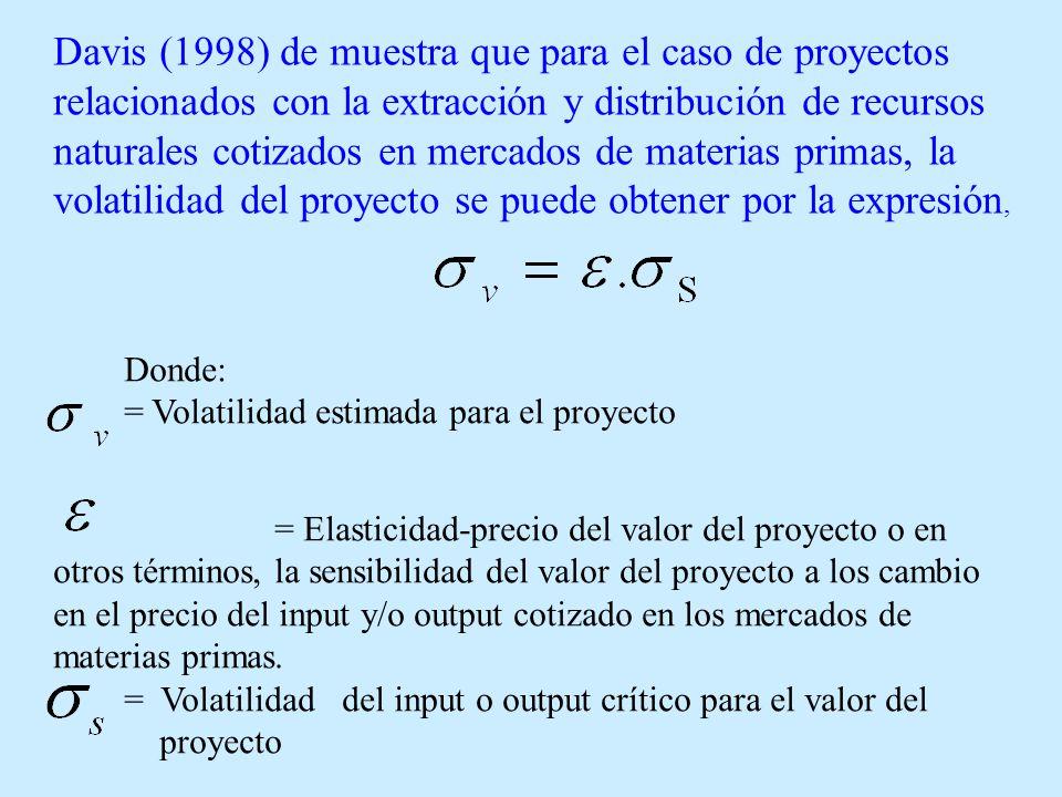 Davis (1998) de muestra que para el caso de proyectos relacionados con la extracción y distribución de recursos naturales cotizados en mercados de mat
