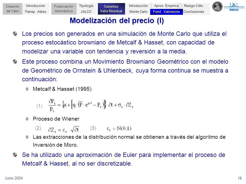Junio 200418 Modelización del precio (I) Los precios son generados en una simulación de Monte Carlo que utiliza el proceso estocástico browniano de Me