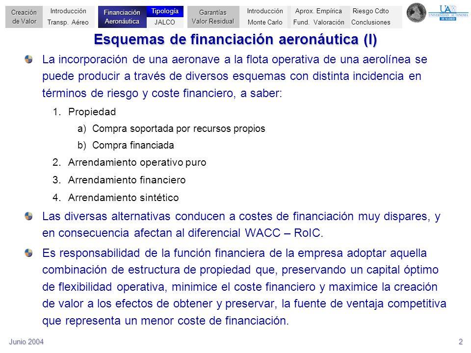 Junio 20042 Esquemas de financiación aeronáutica (I) La incorporación de una aeronave a la flota operativa de una aerolínea se puede producir a través
