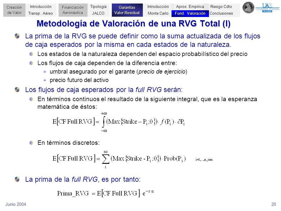 Junio 200420 Metodología de Valoración de una RVG Total (I) La prima de la RVG se puede definir como la suma actualizada de los flujos de caja esperad