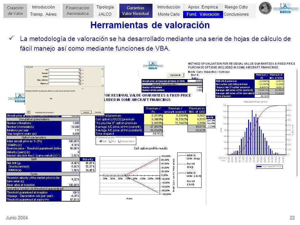 Junio 200422 Herramientas de valoración La metodología de valoración se ha desarrollado mediante una serie de hojas de cálculo de fácil manejo así com