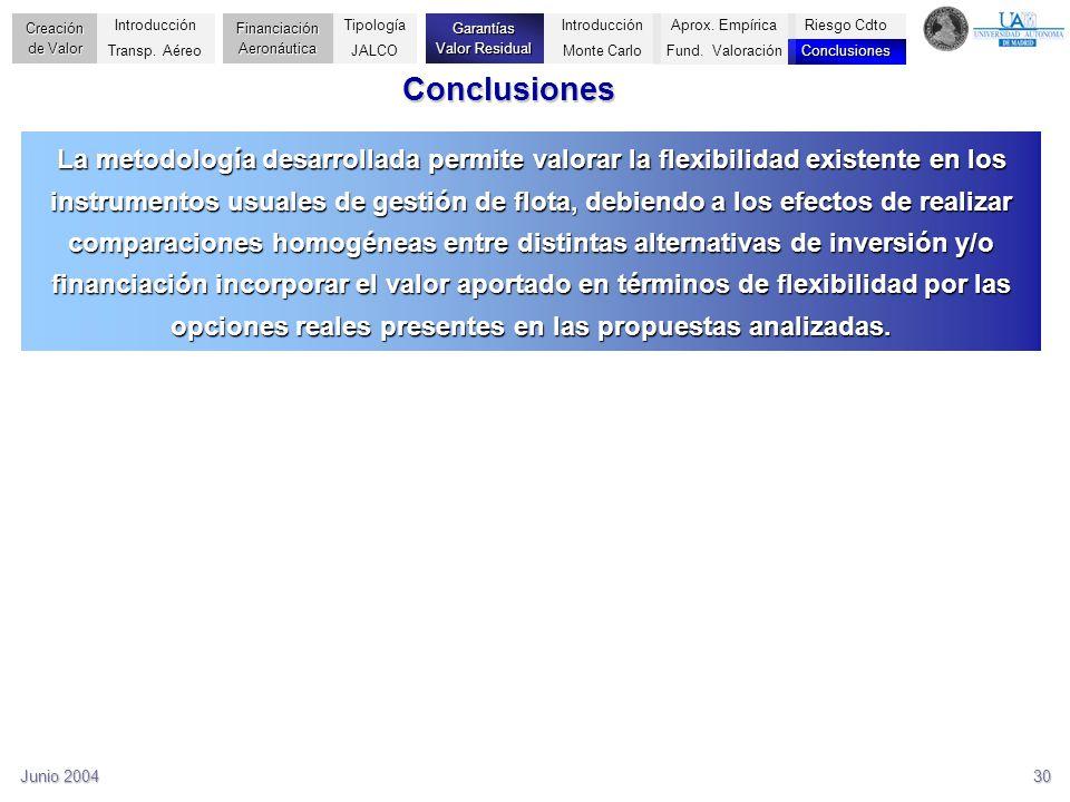 Junio 200430 Conclusiones La metodología desarrollada permite valorar la flexibilidad existente en los instrumentos usuales de gestión de flota, debie