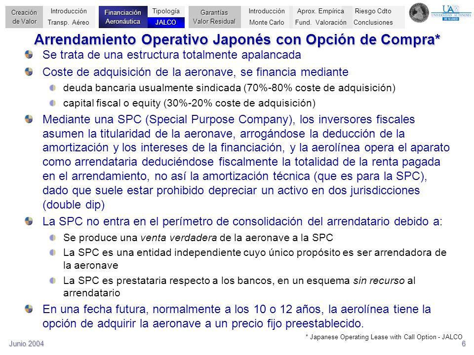 Junio 20046 Arrendamiento Operativo Japonés con Opción de Compra* Se trata de una estructura totalmente apalancada Coste de adquisición de la aeronave