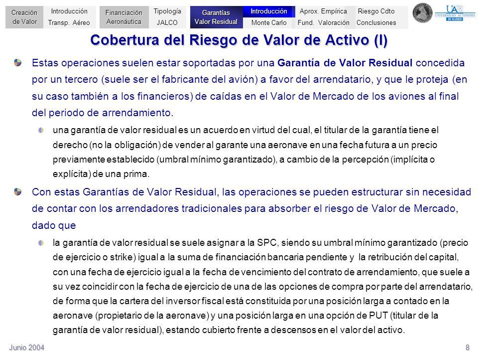 Junio 20048 Cobertura del Riesgo de Valor de Activo (I) Estas operaciones suelen estar soportadas por una Garantía de Valor Residual concedida por un