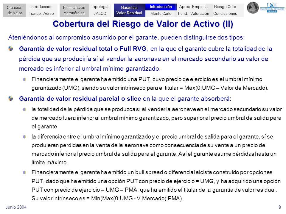 Junio 20049 Cobertura del Riesgo de Valor de Activo (II) Ateniéndonos al compromiso asumido por el garante, pueden distinguirse dos tipos: Garantía de