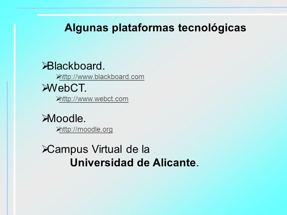 Referencias Adell, J.; Tendencias en educación en la sociedad de las tecnologías de la información.