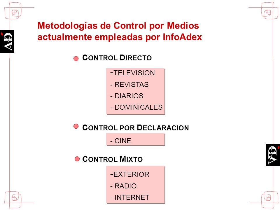 Metodologías de Control por Medios actualmente empleadas por InfoAdex C ONTROL D IRECTO - TELEVISION - REVISTAS - DIARIOS - DOMINICALES C ONTROL POR D