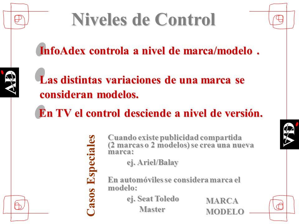InfoAdex controla a nivel de marca/modelo. Las distintas variaciones de una marca se consideran modelos. Cuando existe publicidad compartida (2 marcas