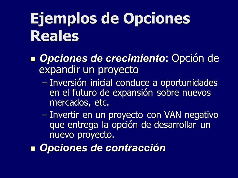 Ejemplos de Opciones Reales Opciones de crecimiento : Opción de expandir un proyecto Opciones de crecimiento : Opción de expandir un proyecto –Inversi