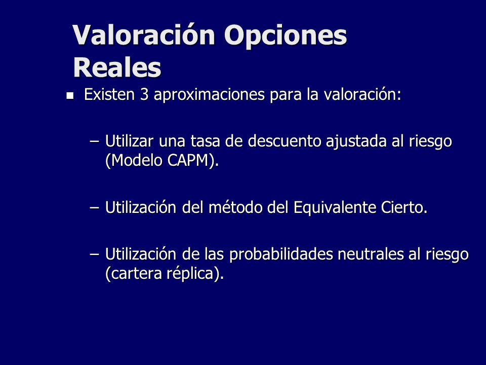 Valoración Opciones Reales Existen 3 aproximaciones para la valoración: Existen 3 aproximaciones para la valoración: –Utilizar una tasa de descuento a