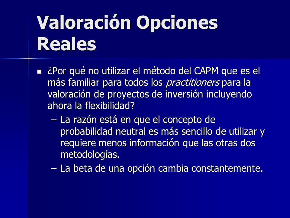 Valoración Opciones Reales ¿Por qué no utilizar el método del CAPM que es el más familiar para todos los practitioners para la valoración de proyectos