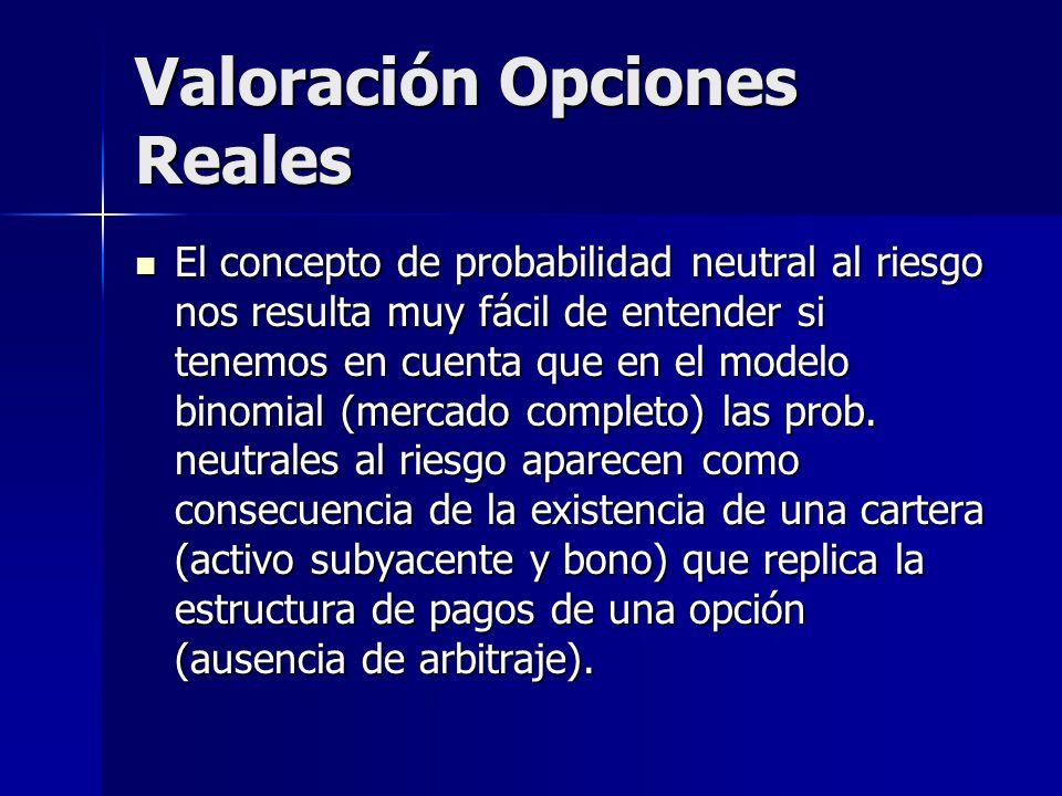 Valoración Opciones Reales El concepto de probabilidad neutral al riesgo nos resulta muy fácil de entender si tenemos en cuenta que en el modelo binom