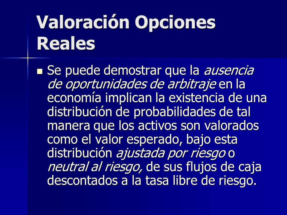 Valoración Opciones Reales Se puede demostrar que la ausencia de oportunidades de arbitraje en la economía implican la existencia de una distribución