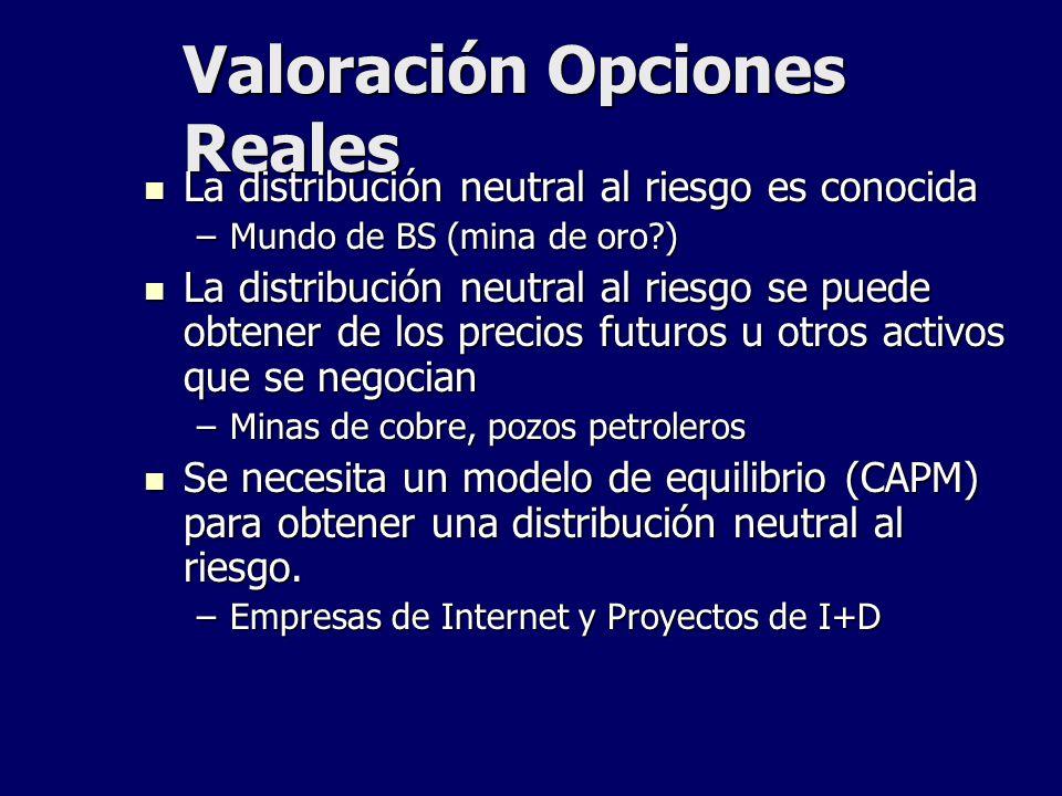 Valoración Opciones Reales La distribución neutral al riesgo es conocida La distribución neutral al riesgo es conocida –Mundo de BS (mina de oro?) La
