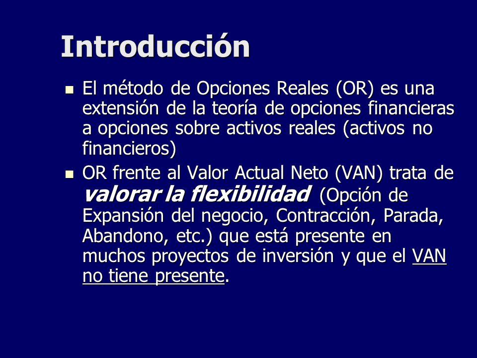 Introducción El método de Opciones Reales (OR) es una extensión de la teoría de opciones financieras a opciones sobre activos reales (activos no finan
