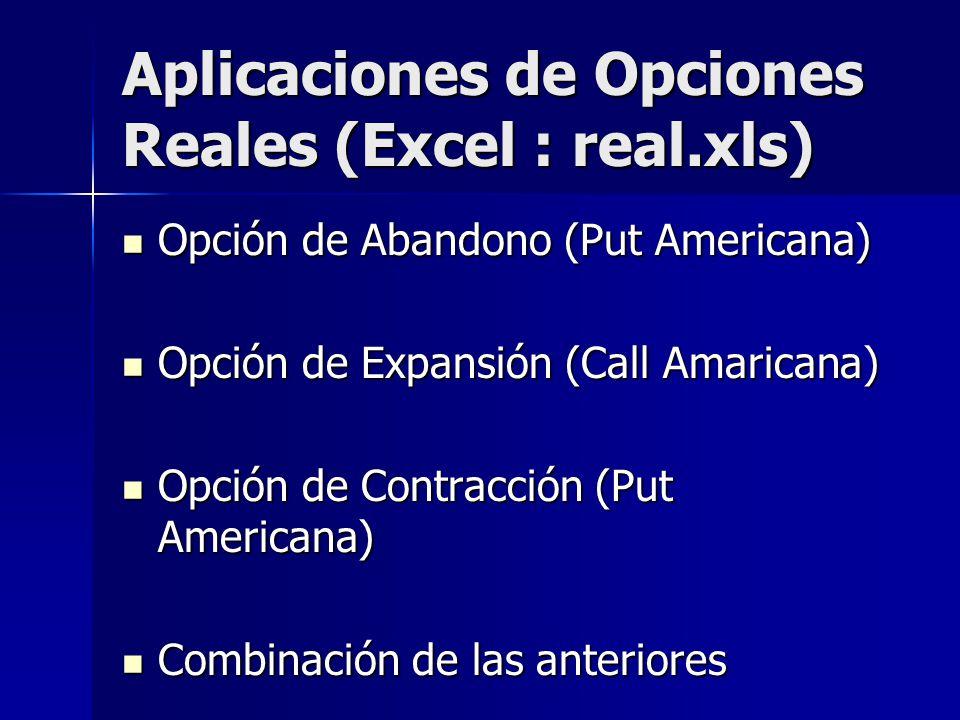 Aplicaciones de Opciones Reales (Excel : real.xls) Opción de Abandono (Put Americana) Opción de Abandono (Put Americana) Opción de Expansión (Call Ama