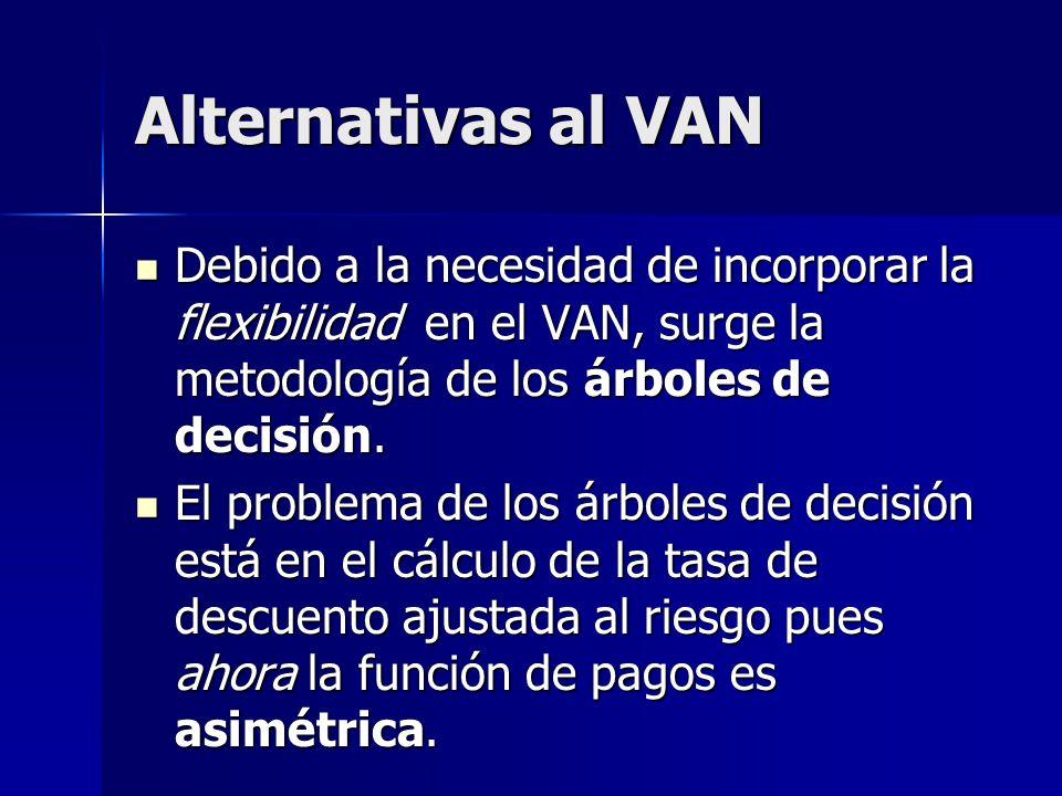 Alternativas al VAN La metodología OR frente a los árboles de decisión resuelve el problema mediante el uso de la técnica de la cartera réplica (Probabilidades neutrales al riesgo).