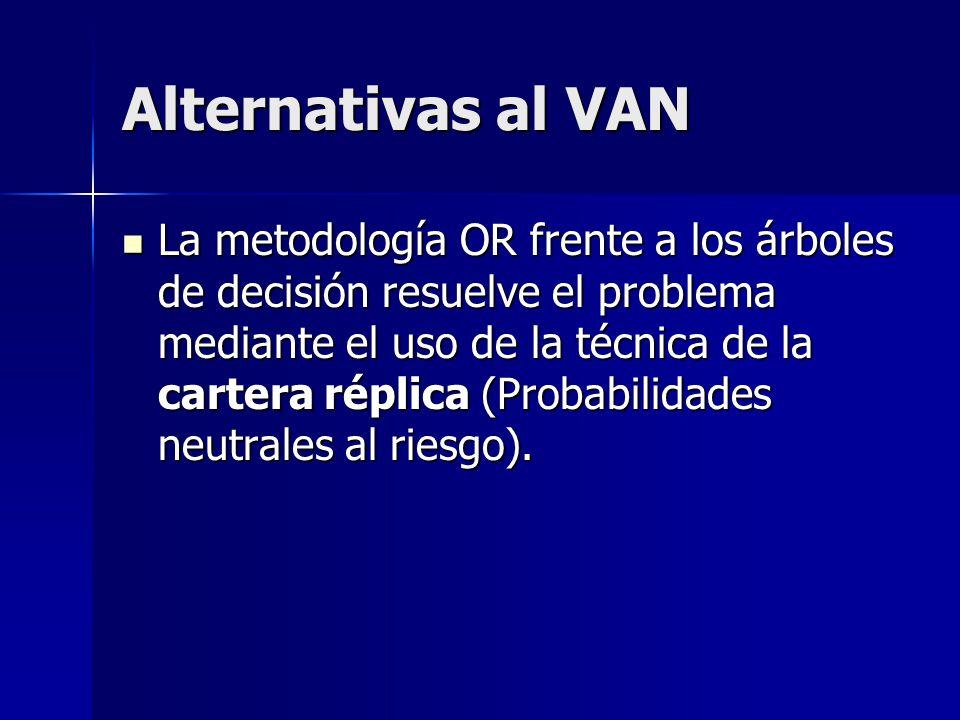 Alternativas al VAN La metodología OR frente a los árboles de decisión resuelve el problema mediante el uso de la técnica de la cartera réplica (Proba