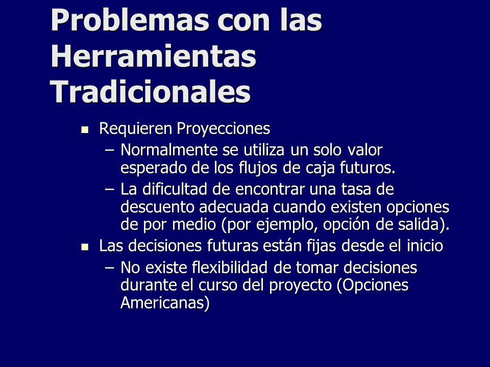 Problemas con las Herramientas Tradicionales Requieren Proyecciones Requieren Proyecciones –Normalmente se utiliza un solo valor esperado de los flujo