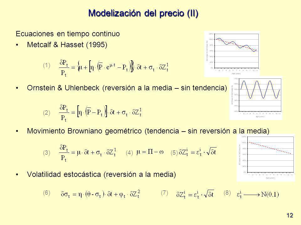 12 Modelización del precio (II) Ecuaciones en tiempo continuo Metcalf & Hasset (1995) Ornstein & Uhlenbeck (reversión a la media – sin tendencia) Movi