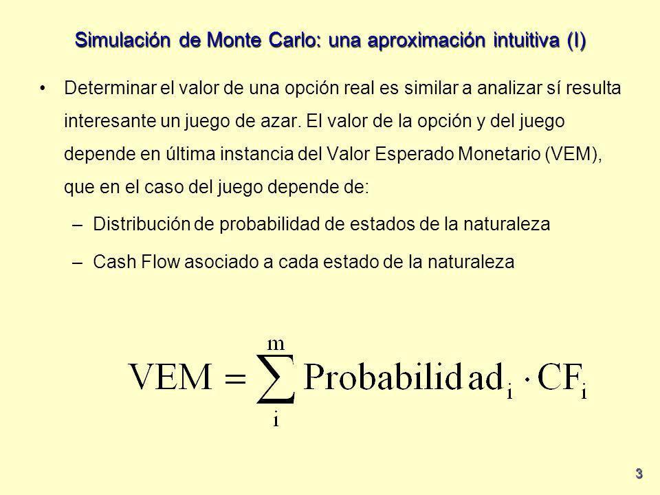 4 Modelización del precio Un proceso estocástico es una colección de variables aleatorias.