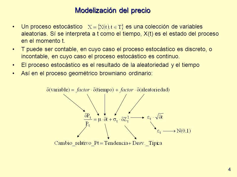 5 La ecuación anterior para un salto temporal t y para un activo que no pague dividendos tiene la siguiente forma: donde S t es el precio del activo subyacente, r es el rendimiento esperado del activo, es la volatilidad del activo subyacente, es un número procedente de una distribución N(0,1).