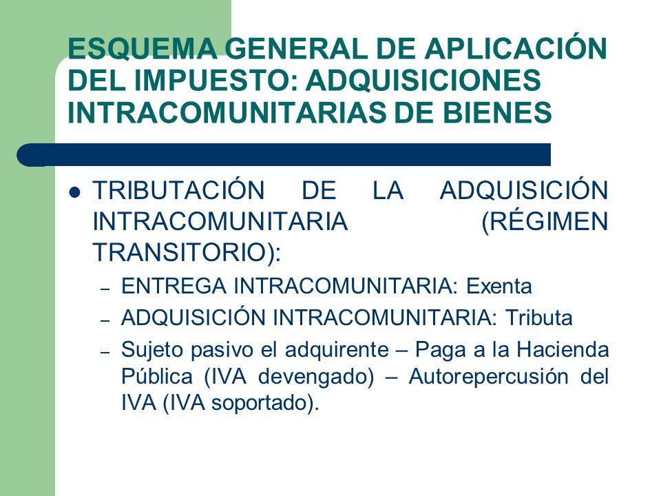 ESQUEMA GENERAL DE APLICACIÓN DEL IMPUESTO: ADQUISICIONES INTRACOMUNITARIAS DE BIENES TRIBUTACIÓN DE LA ADQUISICIÓN INTRACOMUNITARIA (RÉGIMEN TRANSITO