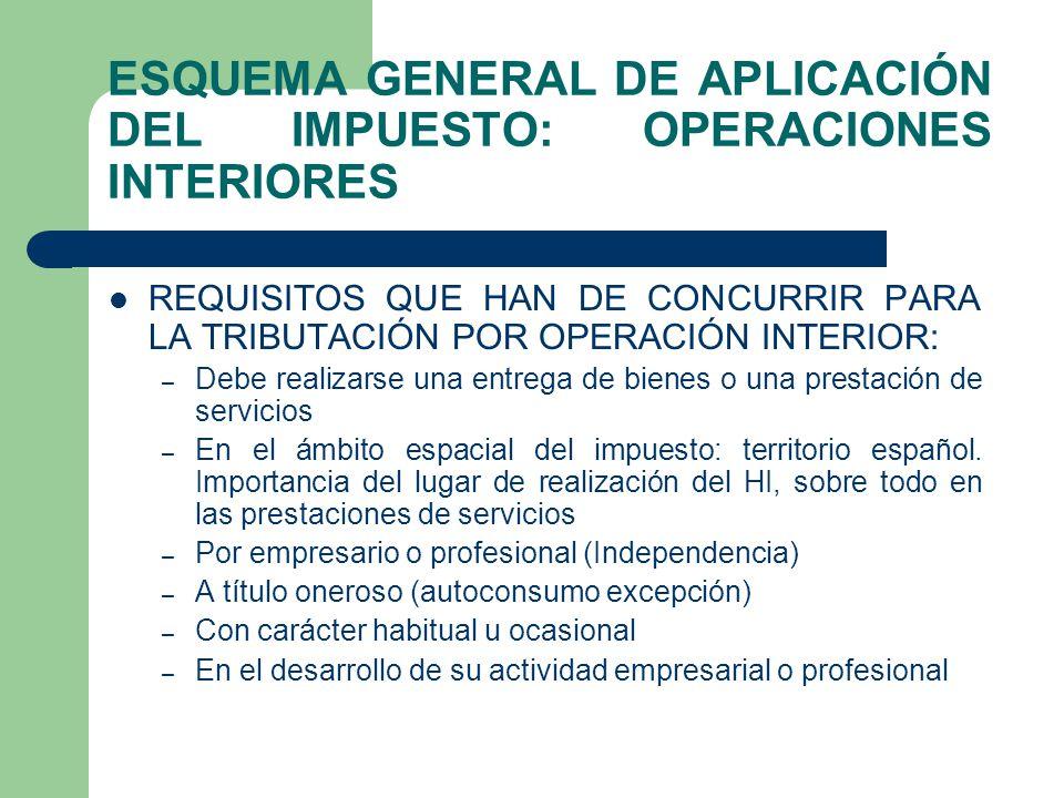 ESQUEMA GENERAL DE APLICACIÓN DEL IMPUESTO: OPERACIONES INTERIORES EMPRESARIO O PROFESIONAL PAGA A LA HACIENDA PÚBLICA: DEVENGA IVA BI: Importe total de la contraprestación de las operaciones sujetas al Impuesto TIPO PROPORCIONAL: 16 – 7 – 4 por 100 EMPRESARIO O PROFESIONAL REPERCUTE EL IVA DEVENGADO SOBRE EL ADQUIRENTE (IVA soportado) DECLARACIÓN TRIMESTRAL DE IVA: PERMITE DEDUCIR LOS IVAs SOPORTADOS (que cumplan los requisitos para ser deducibles) DE LOS DEVENGADOS