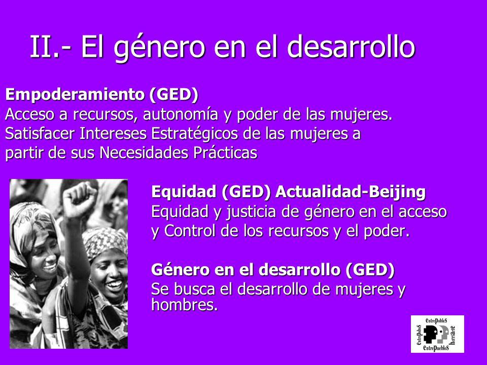 Empoderamiento (GED) Acceso a recursos, autonomía y poder de las mujeres. Satisfacer Intereses Estratégicos de las mujeres a partir de sus Necesidades
