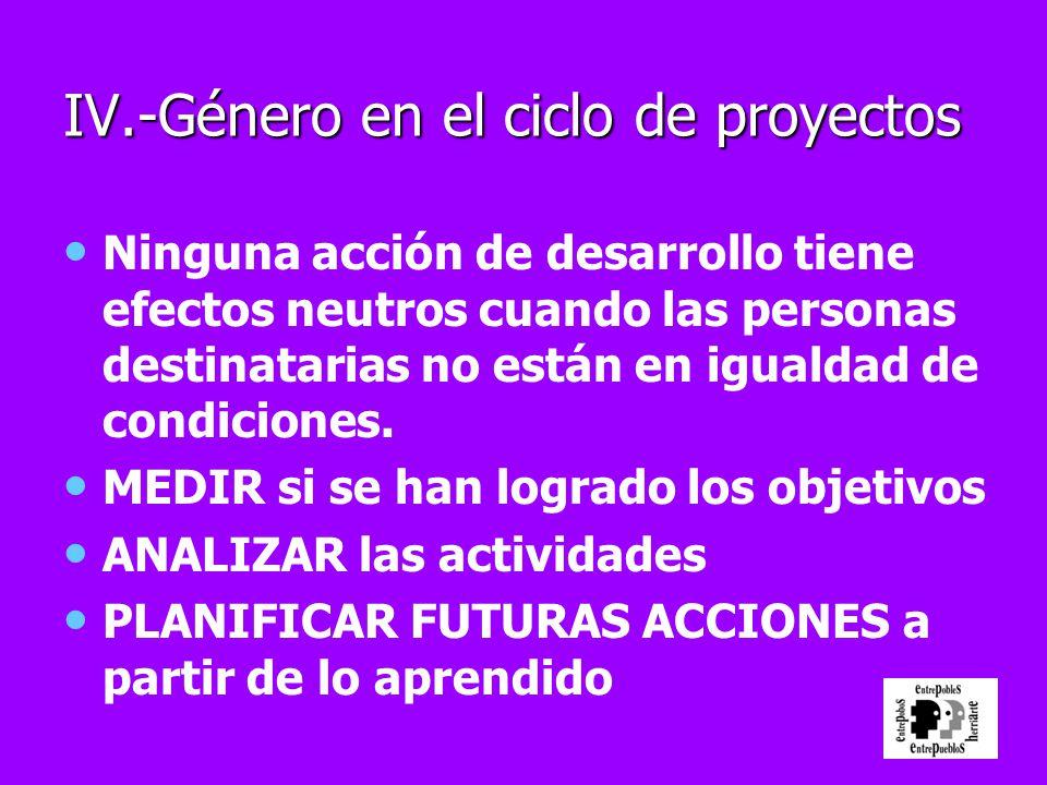 IV.-Género en el ciclo de proyectos Ninguna acción de desarrollo tiene efectos neutros cuando las personas destinatarias no están en igualdad de condi