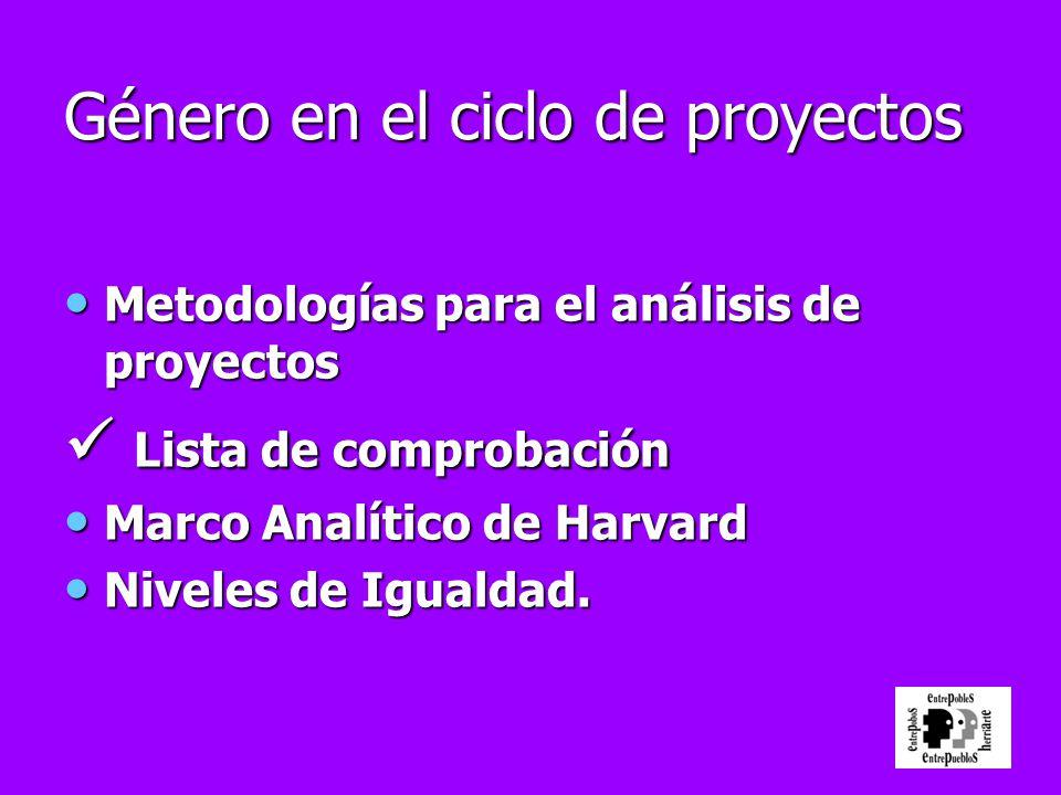 Género en el ciclo de proyectos Metodologías para el análisis de proyectos Metodologías para el análisis de proyectos Lista de comprobación Lista de c
