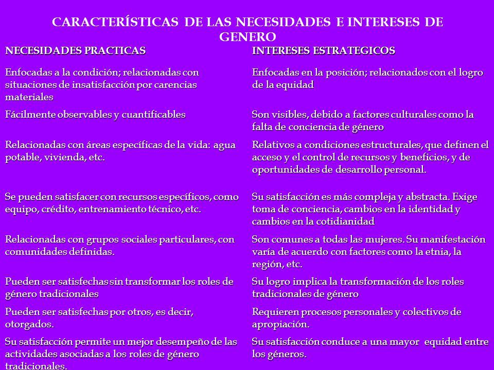 CARACTERÍSTICAS DE LAS NECESIDADES E INTERESES DE GENERO NECESIDADES PRACTICAS INTERESES ESTRATEGICOS Enfocadas a la condición; relacionadas con situa
